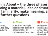 From Themes to Play-based Emergent Curriculum – Where toBegin?