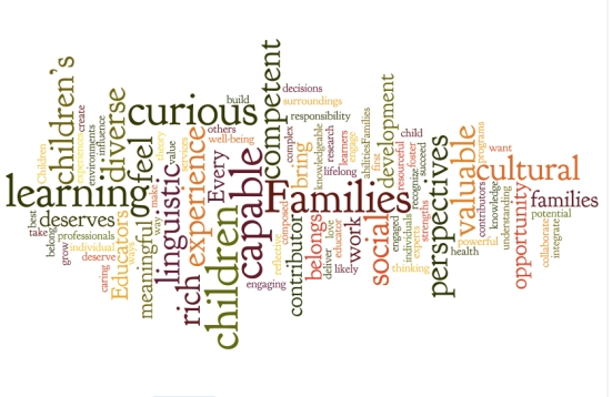Images of Children, Families, Educators Word Cloud
