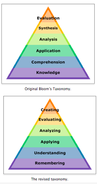 Bloom's Taxonomy and Revised Bloom's Taxonomy