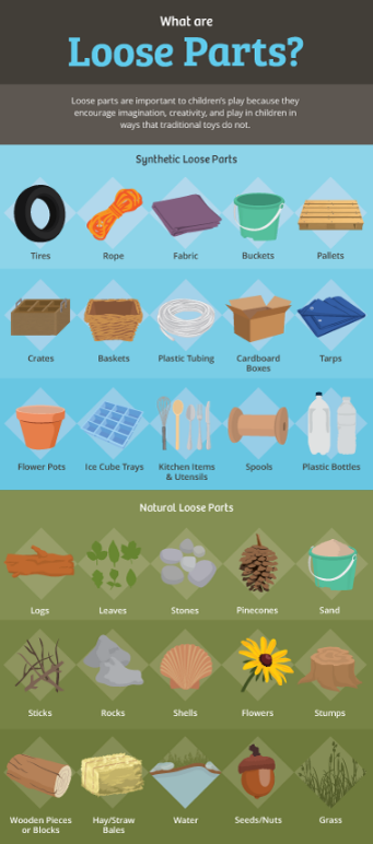 what-are-loose-parts