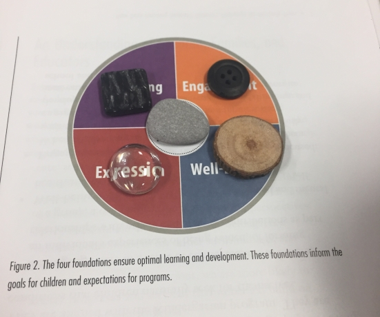 the-four-foundations-of-learning