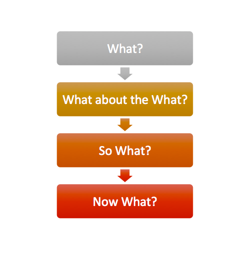 the-framework