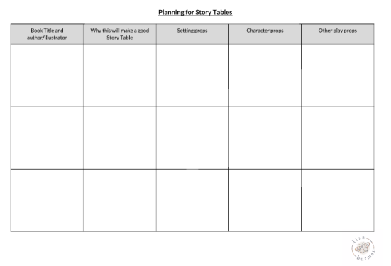 Storytable planning form